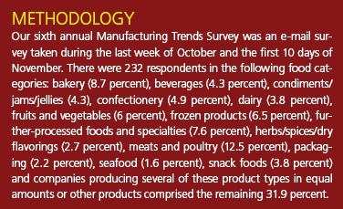 2007 Manufacturing Survey